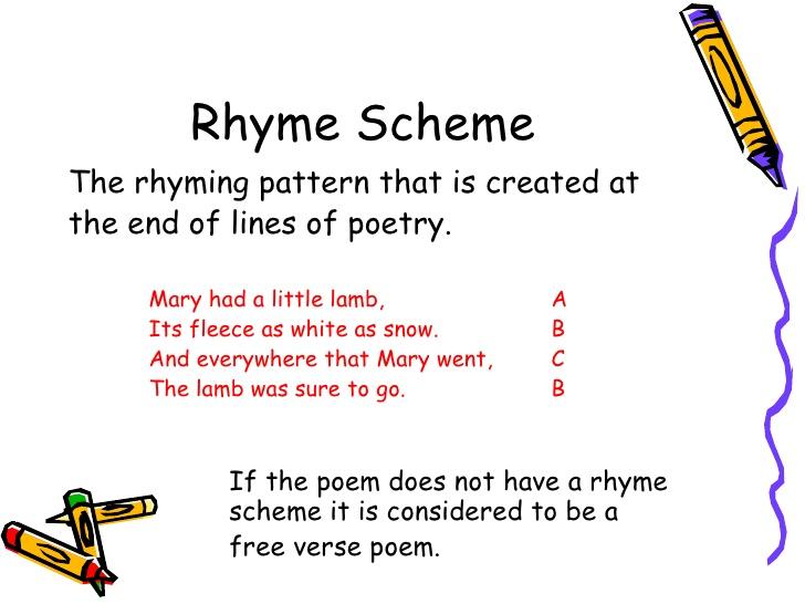 AABB Rhyme Scheme
